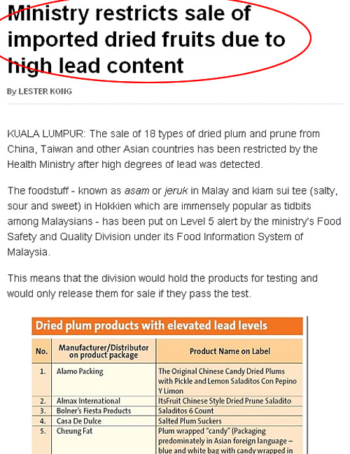 Malaysia – Ministry Restricts Sale of Imported Dried Fruits Due to